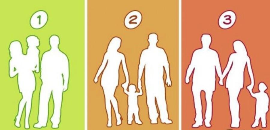 Nézd meg ezt a 3 családot, és válaszd ki, hogy melyik tűnik hamisnak